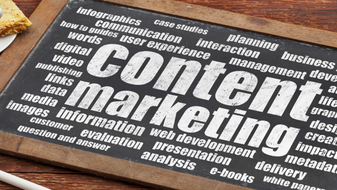 How to Do SEO for Content Marketing | Strategic Marketing Group